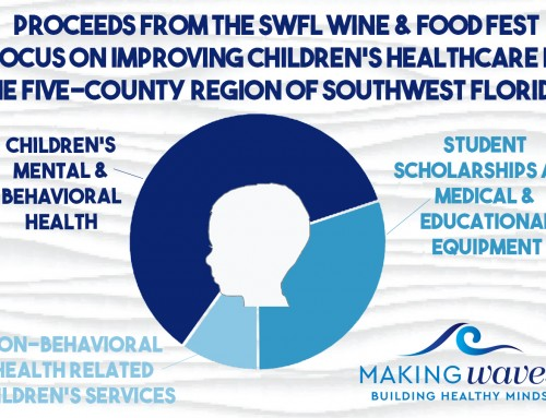 SWFL Children's Charities names nine additional beneficiaries to receive funds from 2019 SWFL Wine & Food Fest